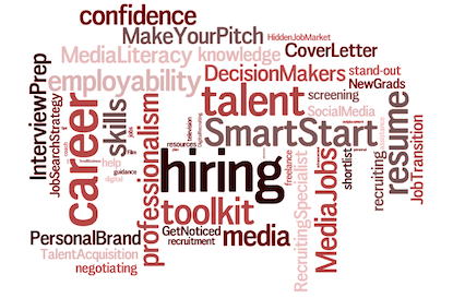 word cloud with job trend phrasing