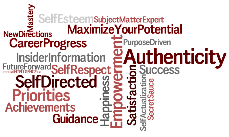 career goals and wish-list wordle